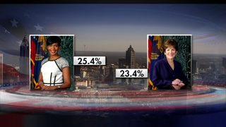 ATLANTA MAYORAL RACE: New poll shows shakeup at top