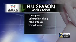 Flu season is officially underway: Here
