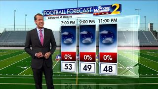 Game of the Week weather forecast for Buford HS and Rome HS
