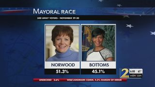 NEW POLL: Norwood leads Bottoms; Pollster says debate could decide election