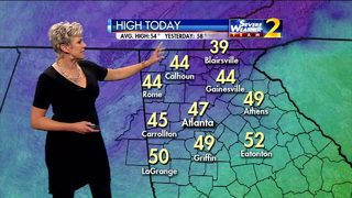 Partly cloudy for your Friday morning