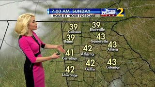 Temps in 40s to start your Sunday