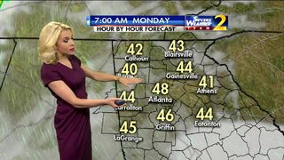Partly to mostly cloudy skies to kick off your Monday