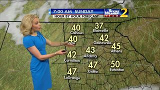 Sunshine, temps in 40s to start your Sunday