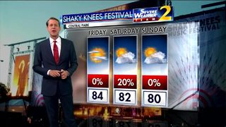 Partly cloudy, warm temperatures for Shaky Knees Festival