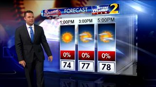 Braves Forecast for Sunday, May 6, 2018