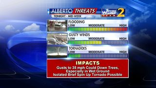 Flash Flood Watch to go into effect Monday morning