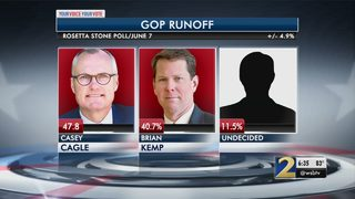 New poll shows Casey Cagle with a 7 point lead over Brian Kemp in runoff