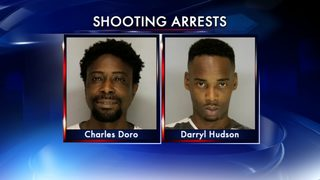 Police: Man arrested after firing shotgun into ground, hitting someone nearby