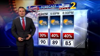 Hit-and-miss storms possible for the Braves game