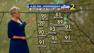Another hot afternoon ahead for your Wednesday