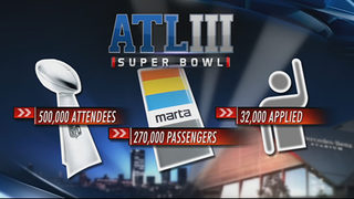 Super Bowl LIII by the numbers