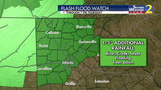 MORE RAIN: Flash flood watch issued for much of metro as storms move through