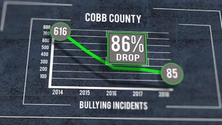 Parents threaten lawsuits, say Cobb Schools