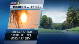 Record-breaking heat expected throughout Memorial Day weekend