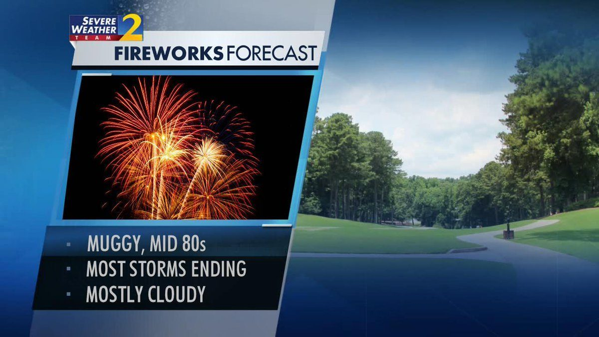 Chance for storms with heavy rain, wind and lightning this afternoon