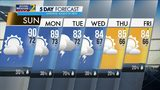 Drier start to Sunday after storms move through