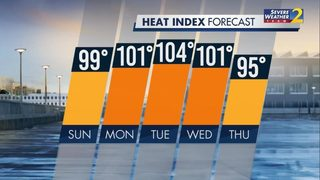 HEAT ALERT: Parts of Georgia will be under a Heat Advisory Monday