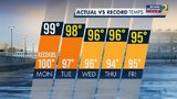 Streak of record highs this week