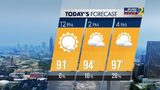 Today's forecast could break heat records