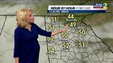 Mostly cloudy skies for evening commute